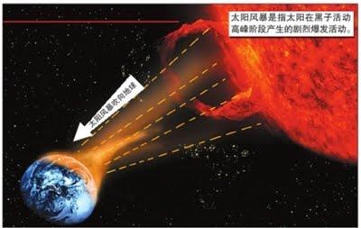 太陽風暴吹向地球形成北極光